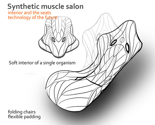 synthetic muscle